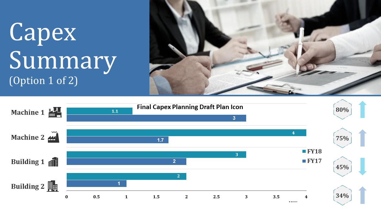 Capex Summary PowerPoint Presentation Slides
