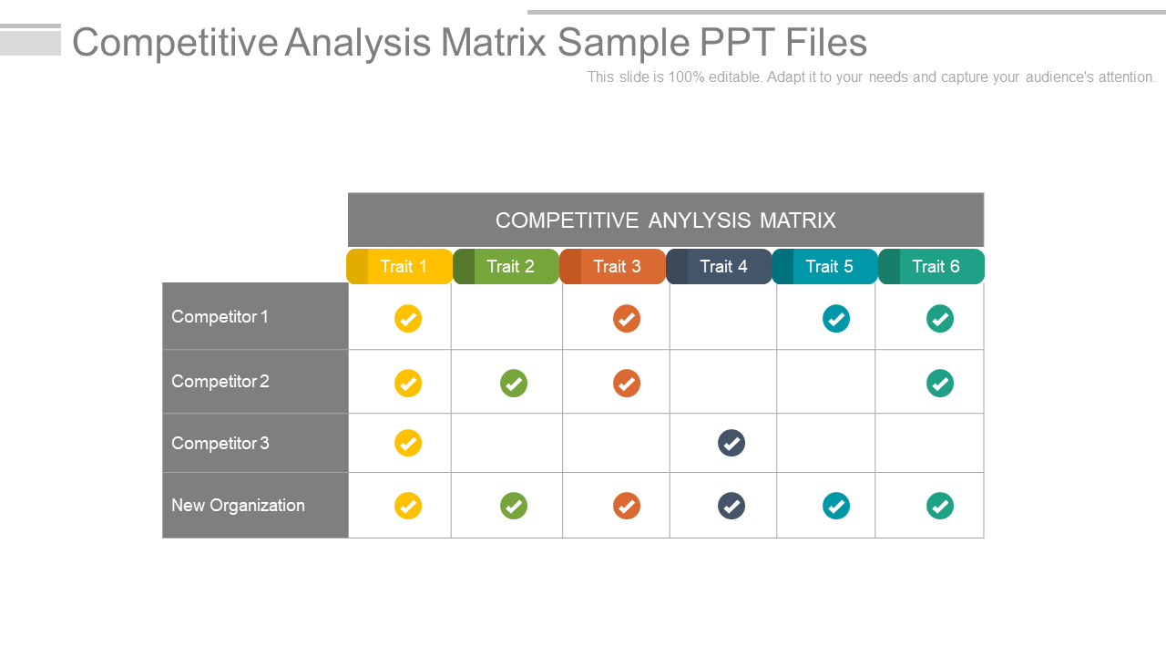 Competitive Analysis Matrix Sample
