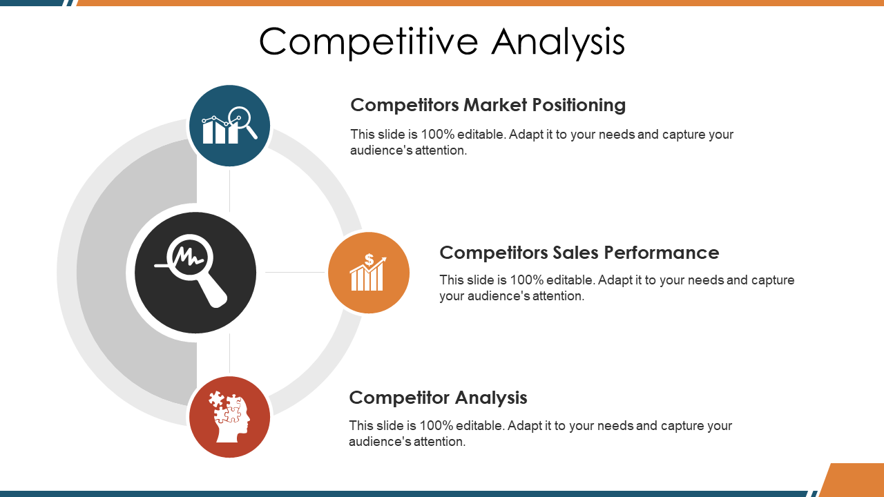 Competitive Analysis PPT Layout
