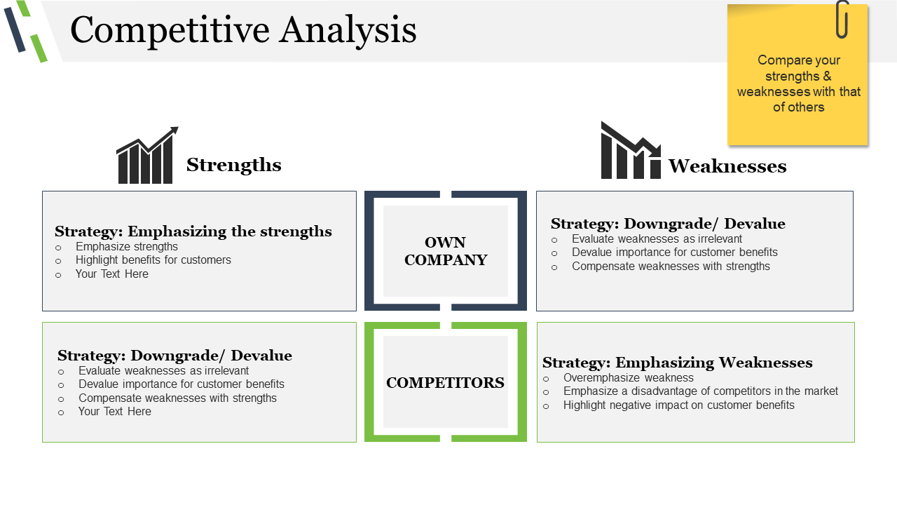 Competitive Analysis PowerPoint Slide