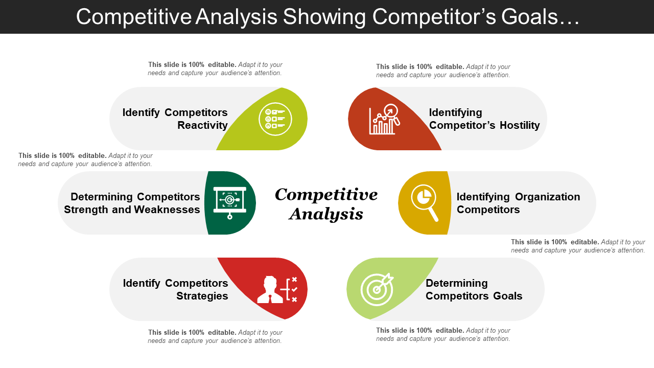 Competitive Analysis Showing Competitors Templates