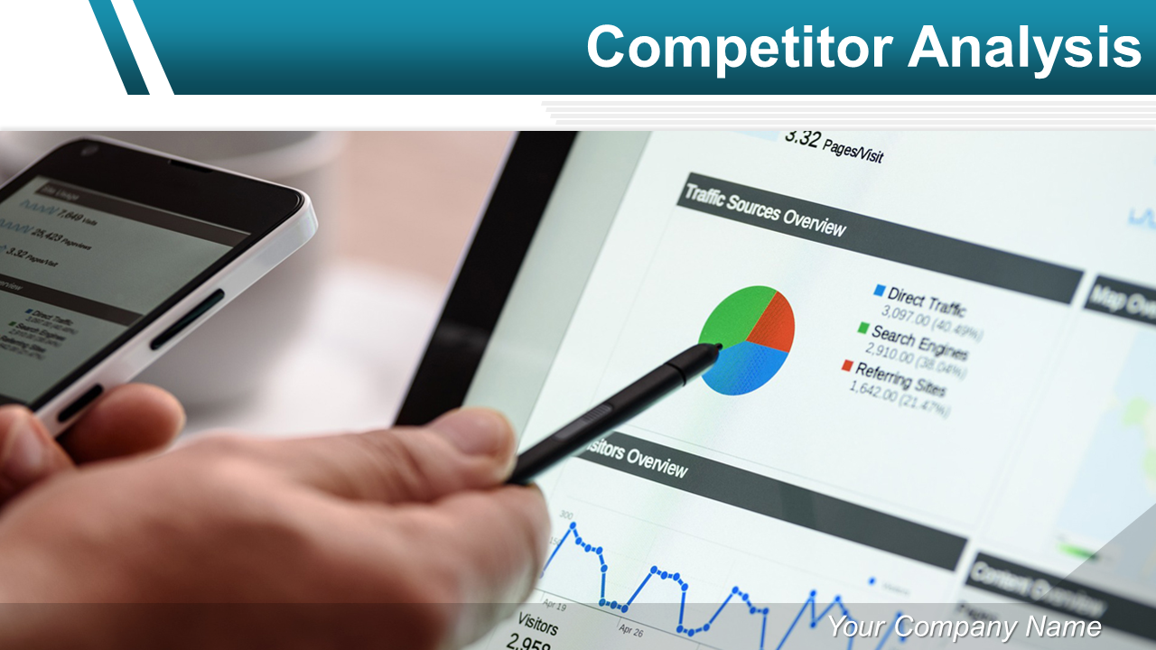 Competitor Analysis PowerPoint Presentation Template