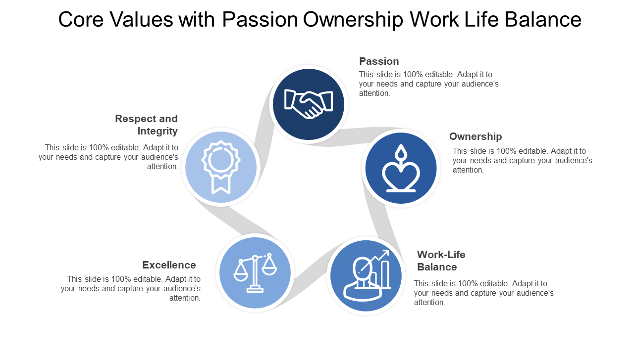 Core Values With Passion Ownership Work-Life Balance