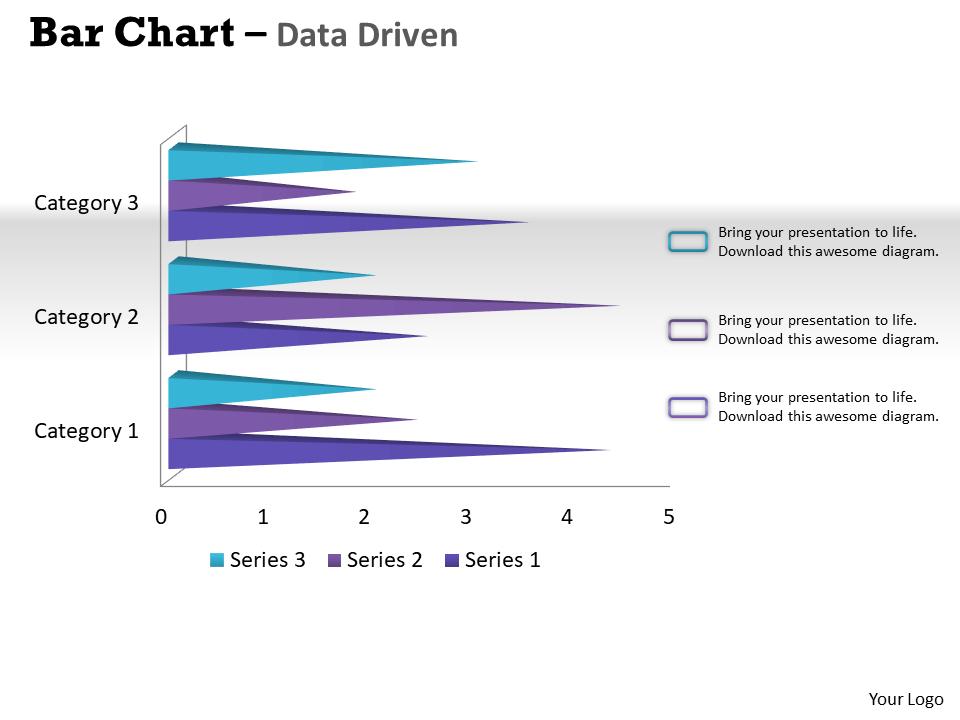 Data Driven 3D Bar Chart For Financial Data
