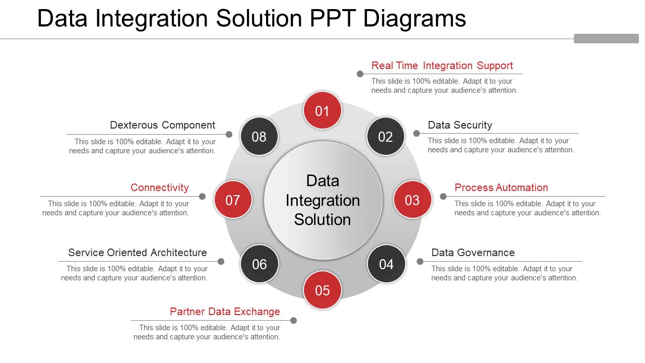 Data Integration Solution PPT Diagram