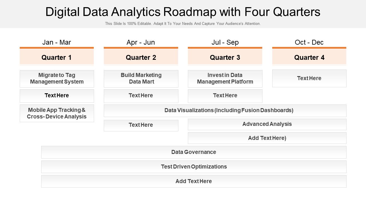 Digital Data Analytics Roadmap Template