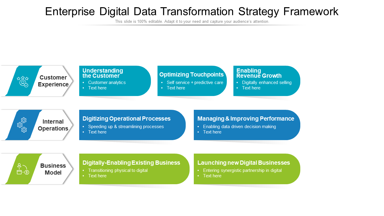 Enterprise Digital Data Transformation Strategy Framework