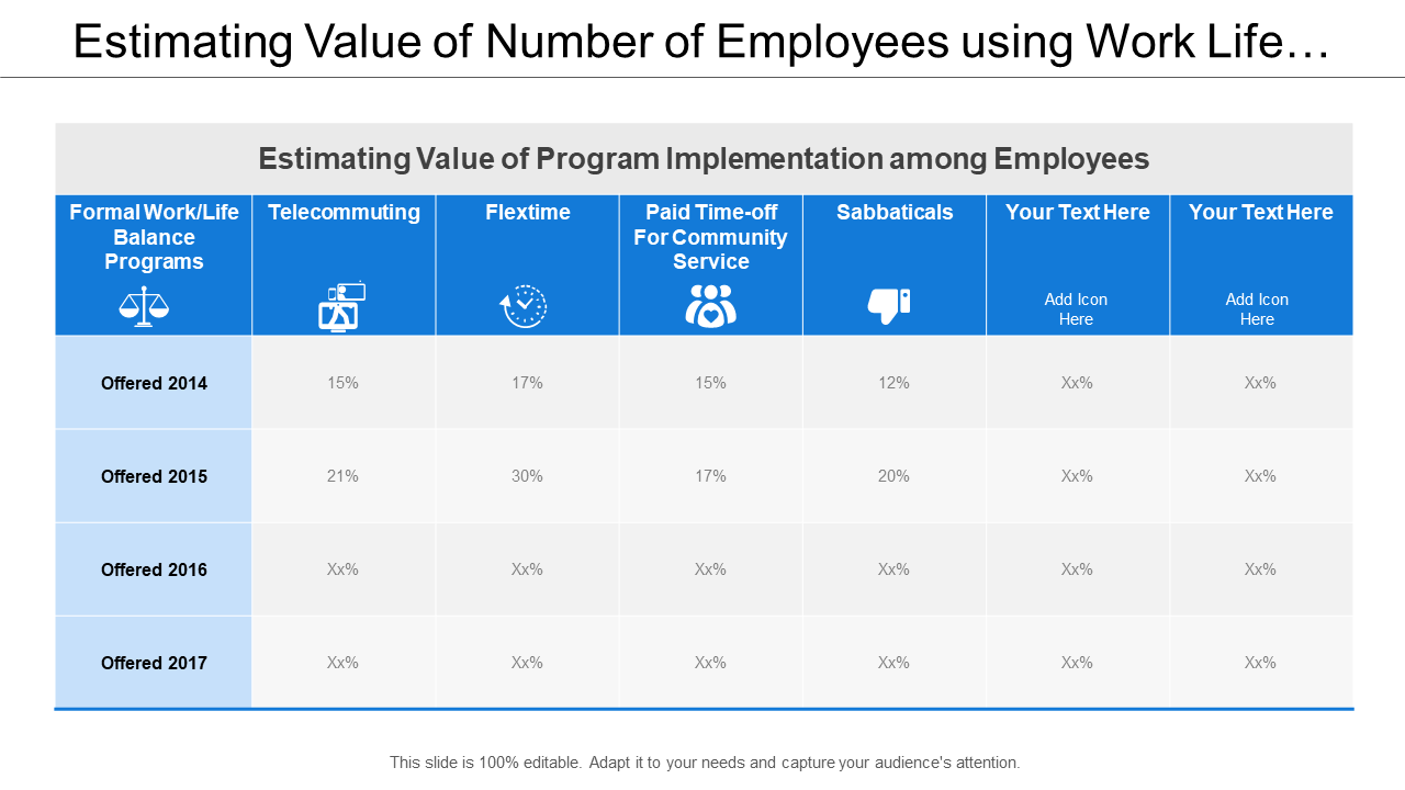 Estimating Value Of Number Of Employees Using Work-Life