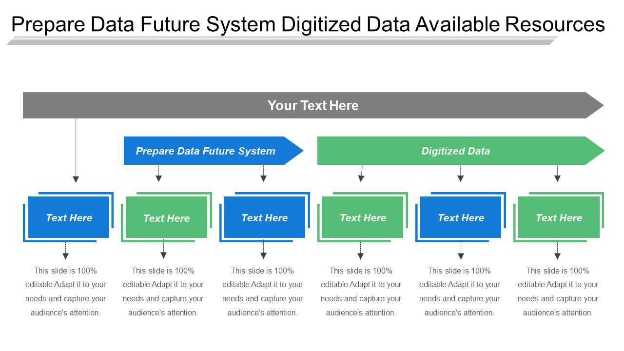 Future System Digitized Data PPT