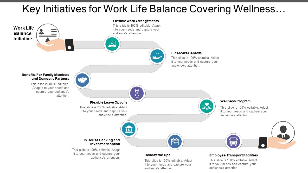 Key Initiatives For Work Life Balance Covering Wellness Program