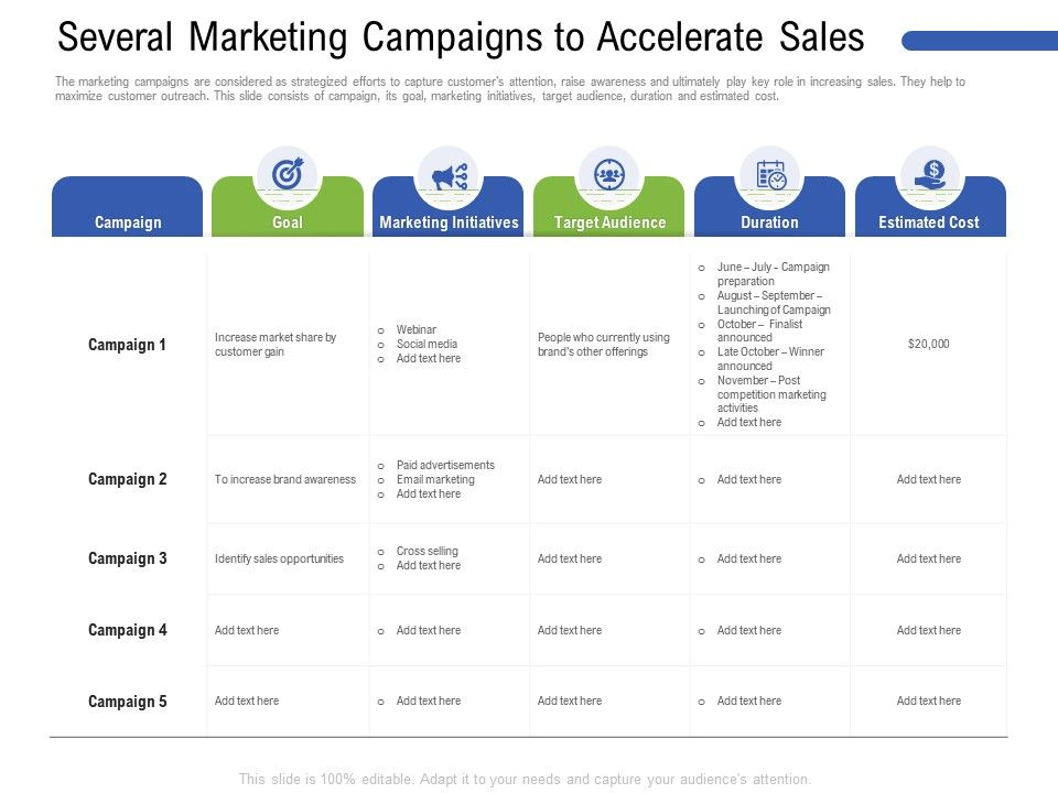 Marketing Campaigns To Accelerate Sales