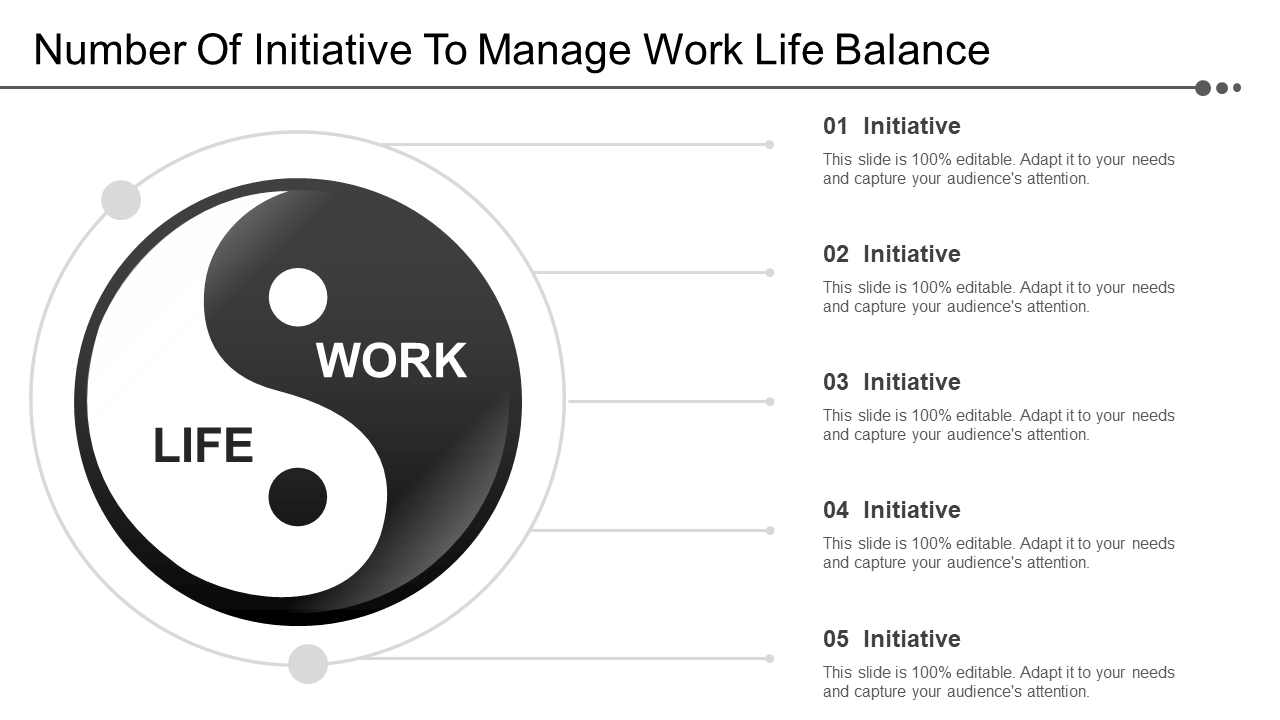 Number Of Initiative To Manage Work-Life Balance