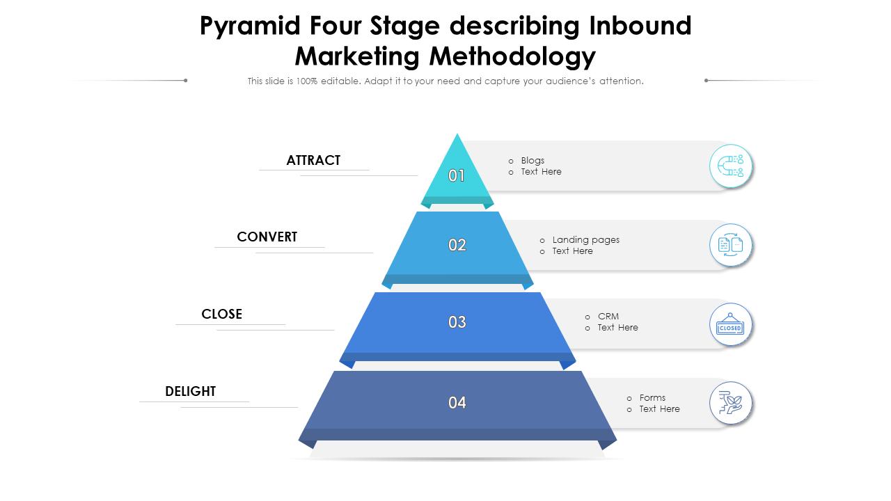 Pyramid Four Stage Describing Inbound Marketing Methodology