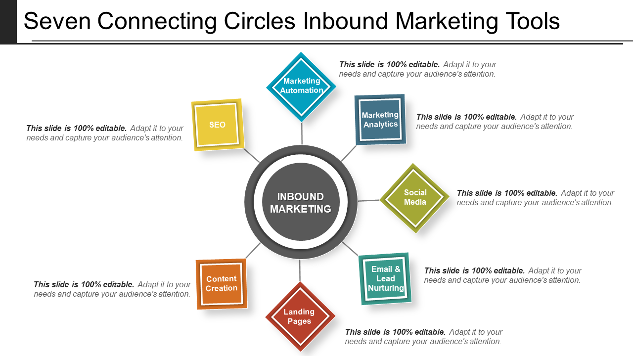 Seven Connecting Circles Inbound Marketing Tools