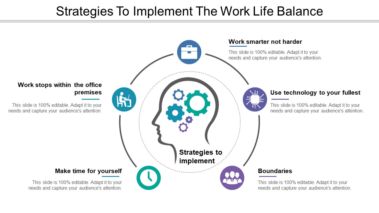 Strategies To Implement The Work-Life Balance