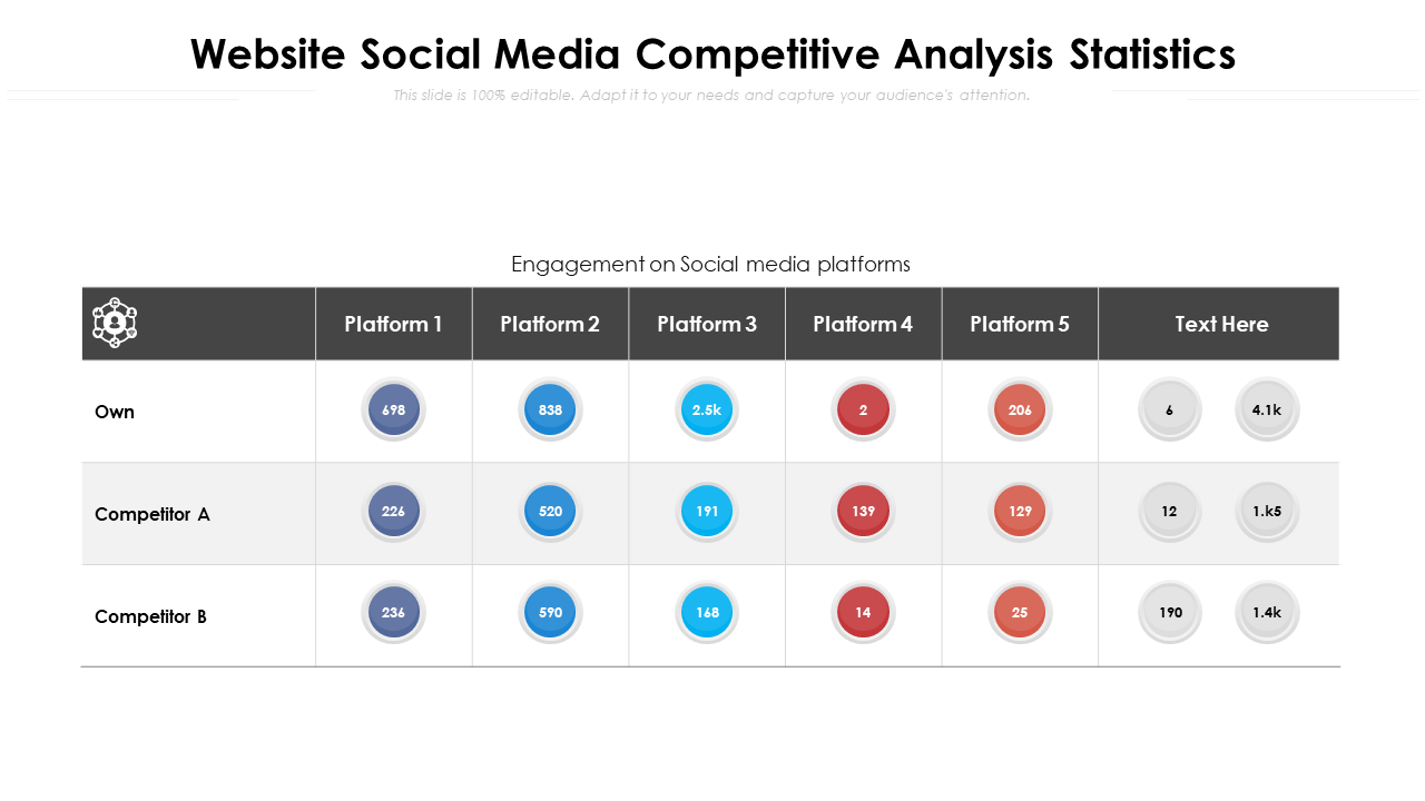 Website Social Media Competitive Analysis