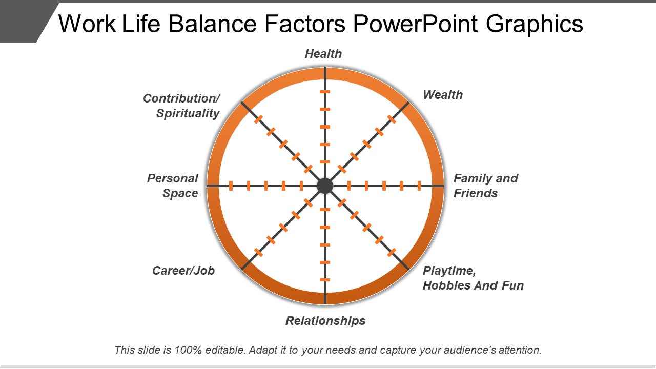 Work-Life Balance Factors PowerPoint Template