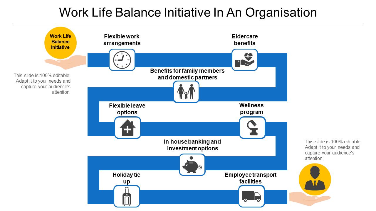 Work-Life Balance Initiative PPT