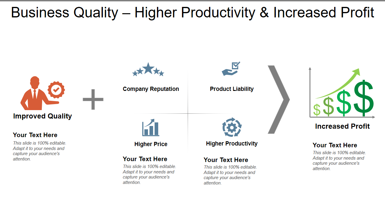 Business Quality Higher Productivity