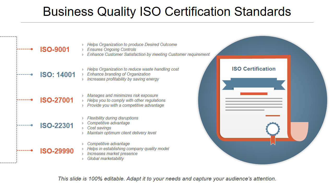 Business Quality ISO Certification
