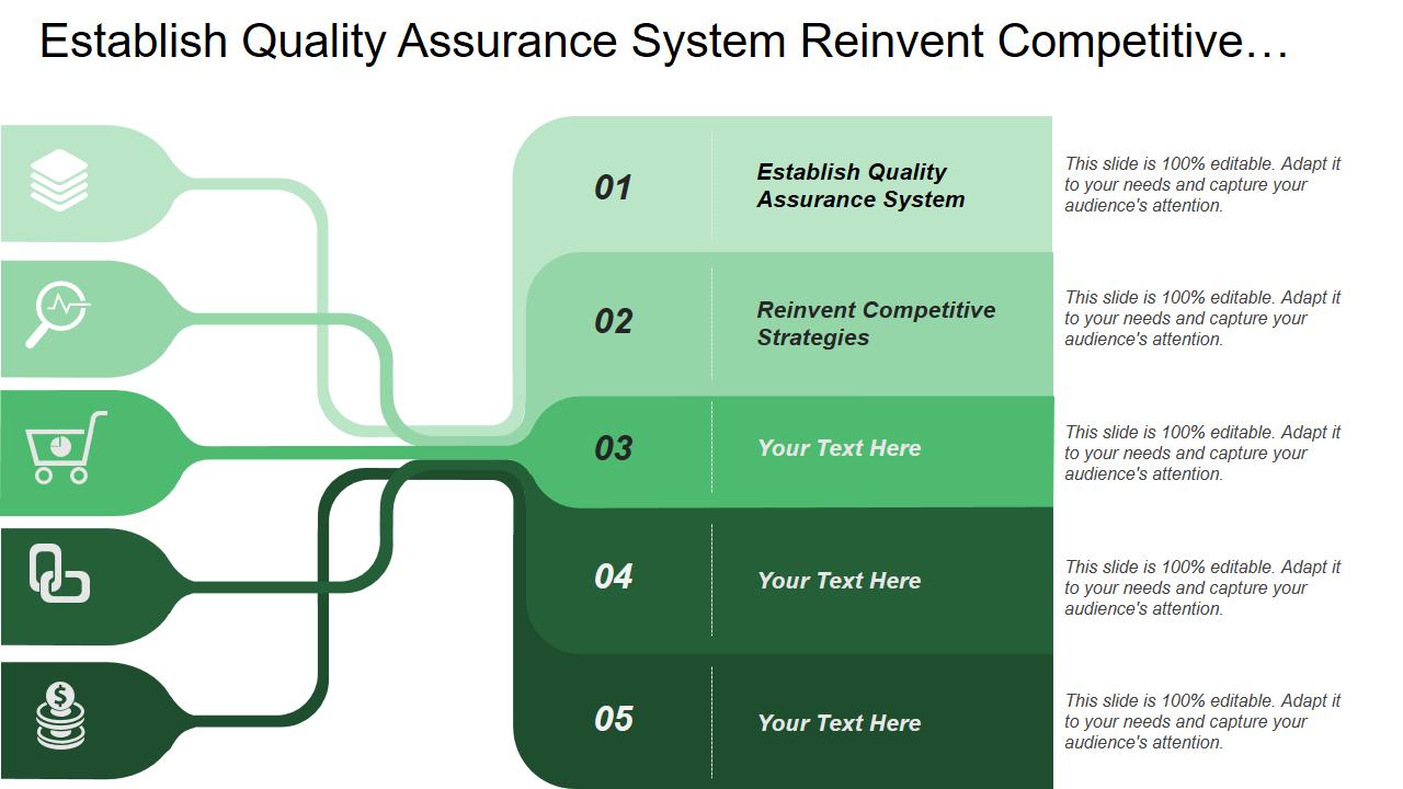 Establish Quality Assurance System
