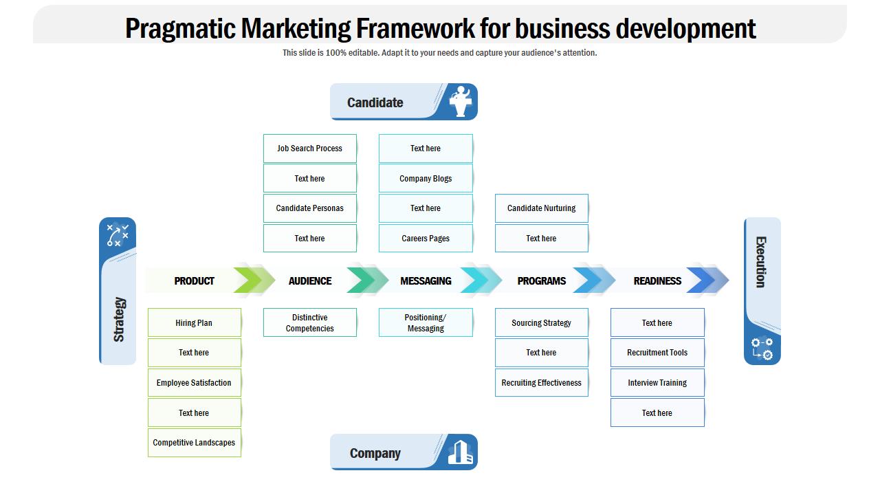 Pragmatic Marketing For Business Development