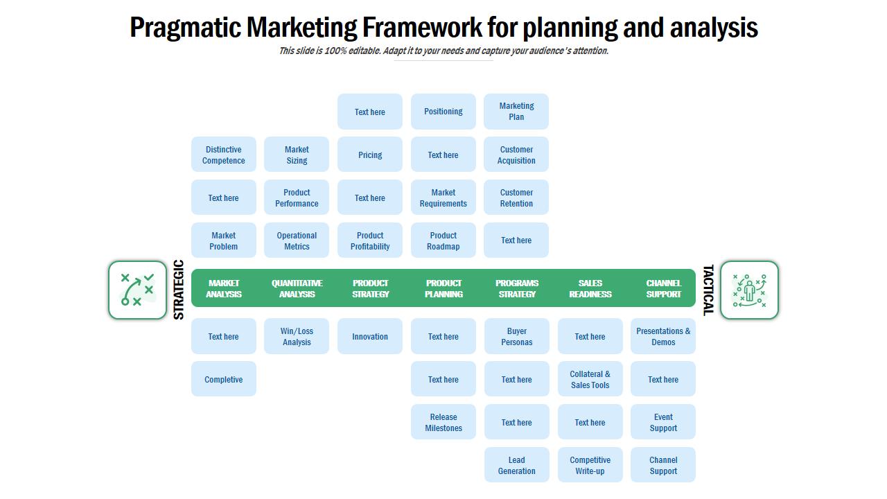 Pragmatic Marketing For Planning