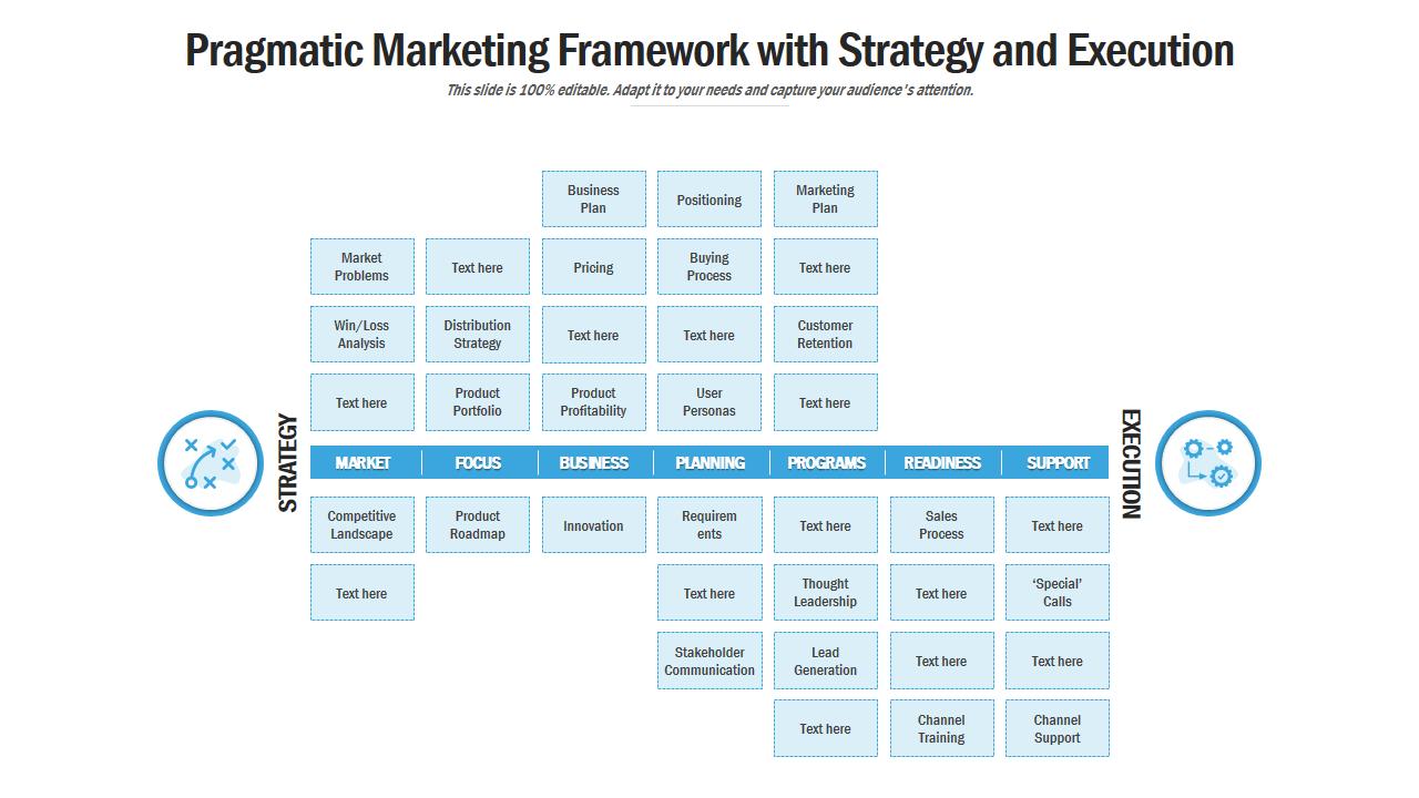 Pragmatic Marketing With Strategy