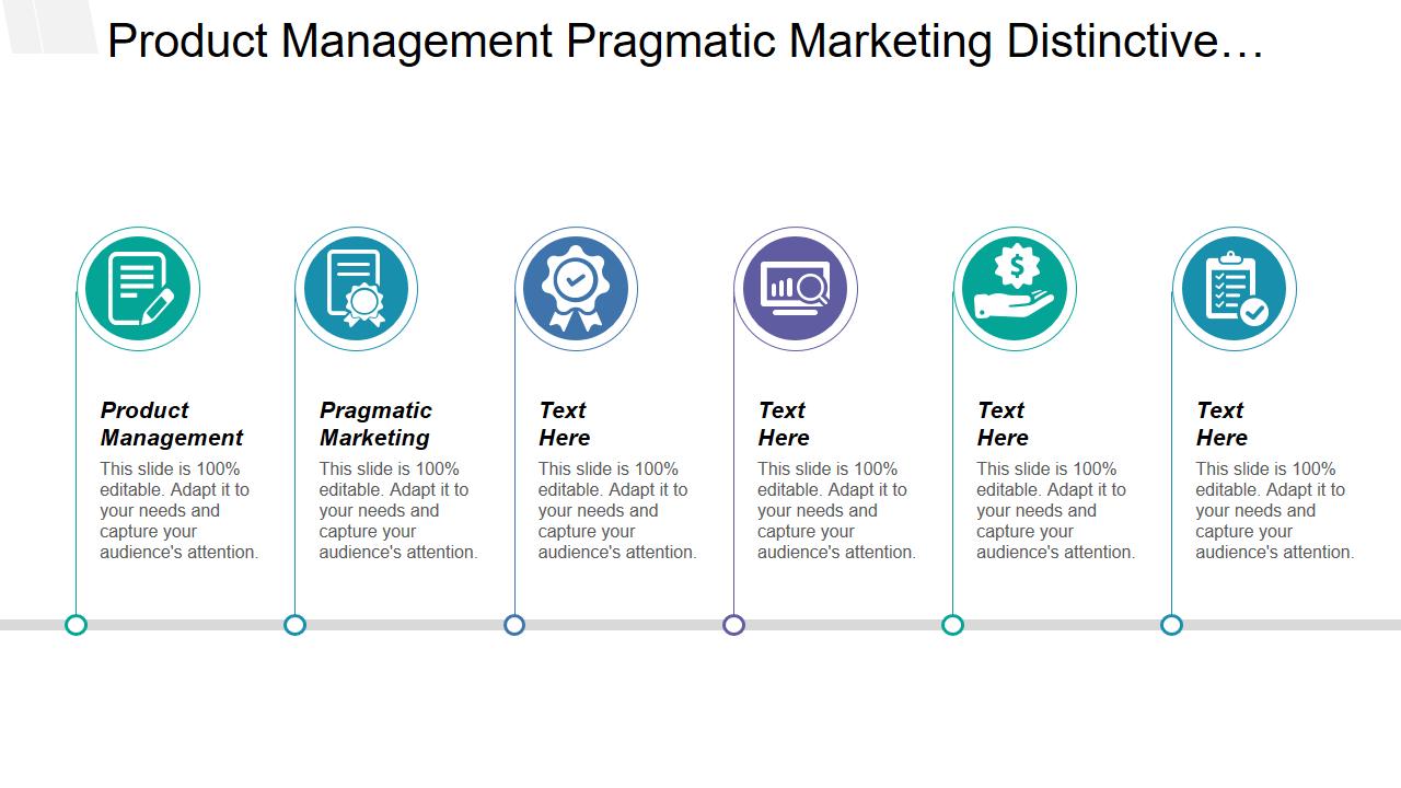 Product Management Pragmatic Marketing