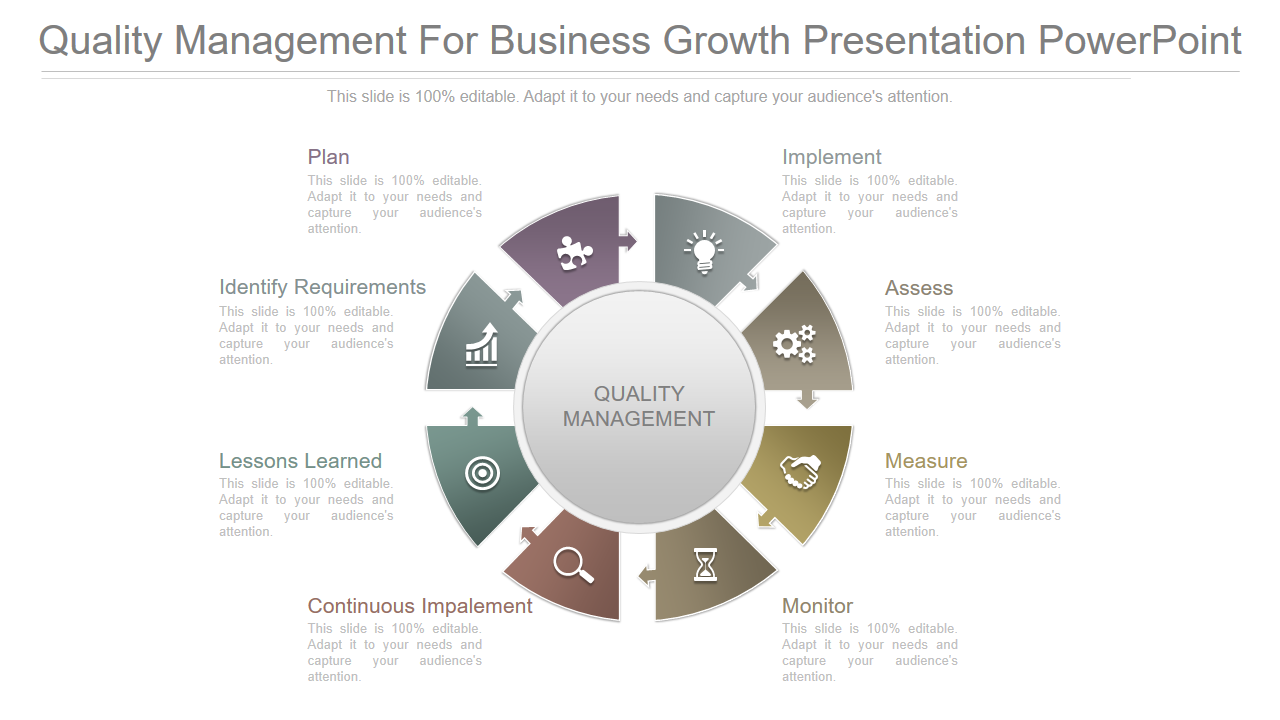 Quality Management For Business Growth