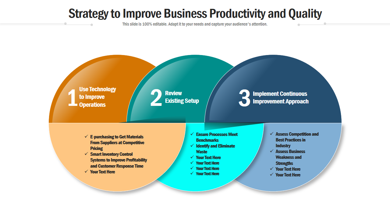 Business Productivity And Quality