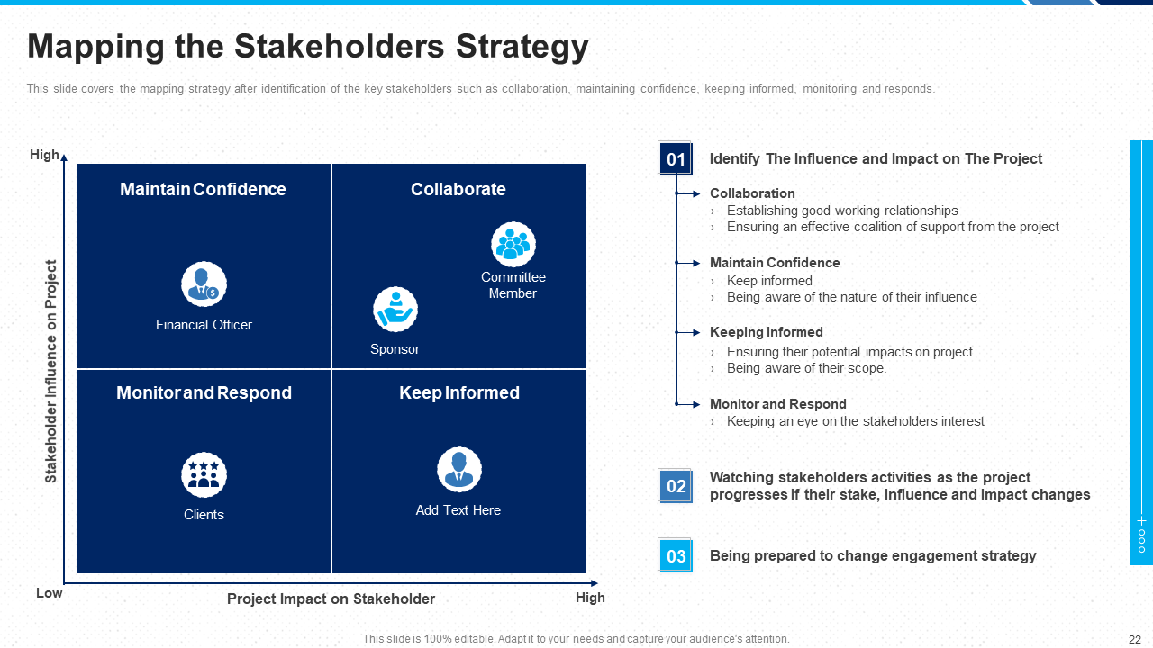 Mapping the Stakeholder Strategy Template
