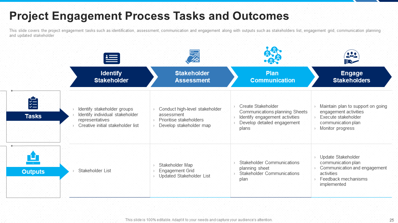 Project Engagement Process Tasks and Outcomes Slide