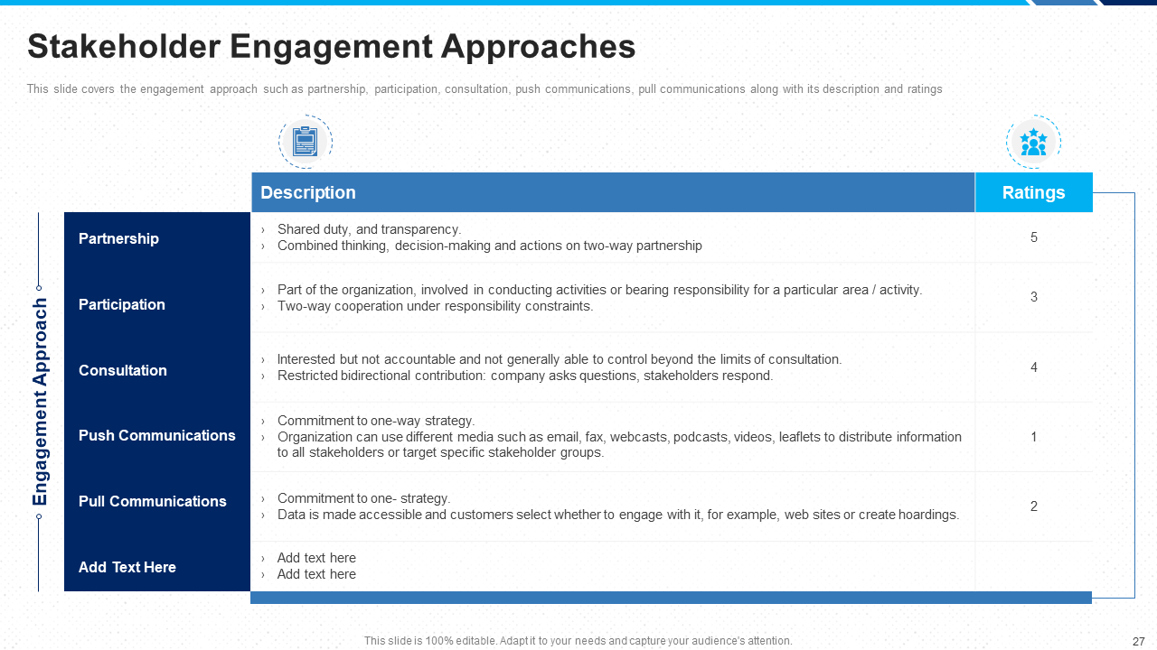 Stakeholder Engagement Approaches Template