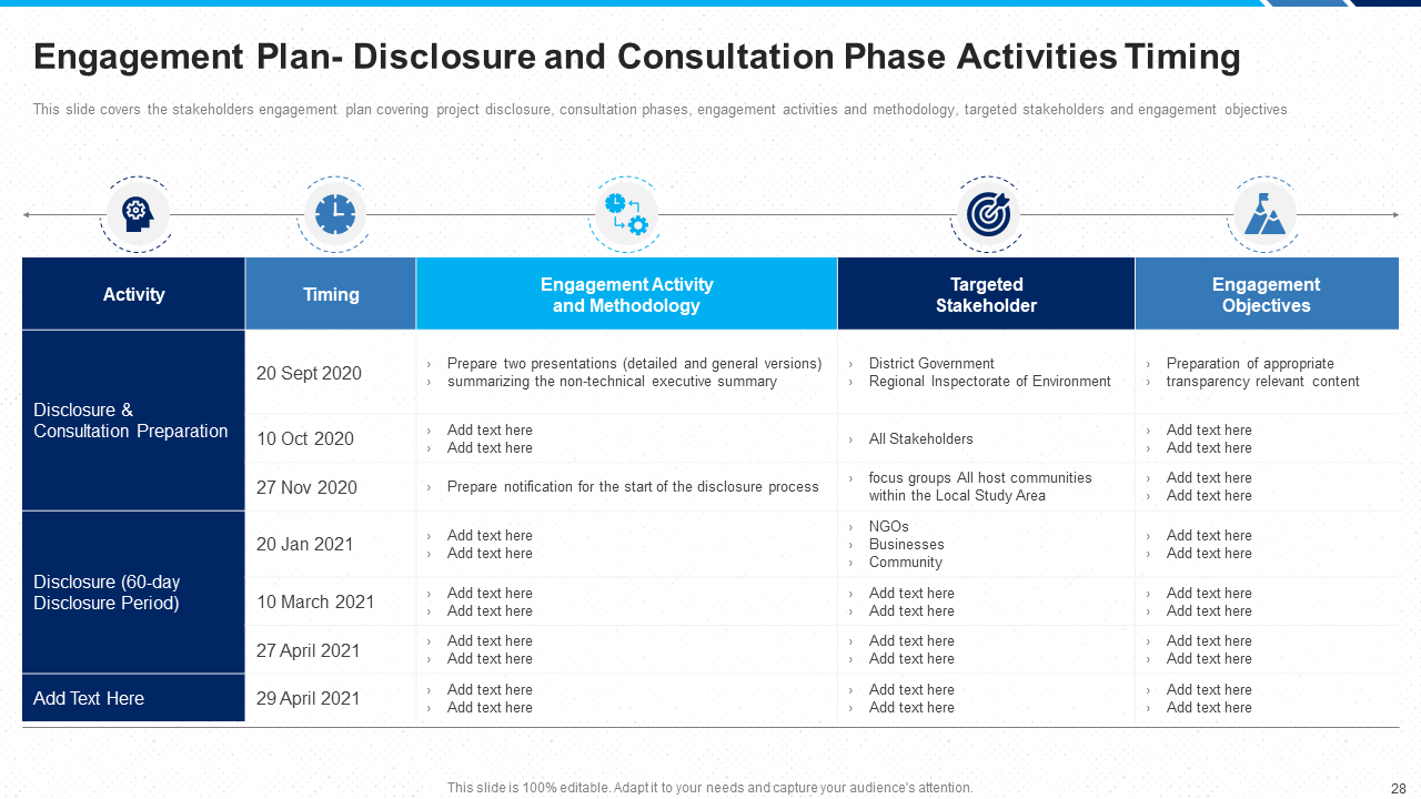 Engagement Plan- Disclosure and Consultation Phase Activities Timing Slide