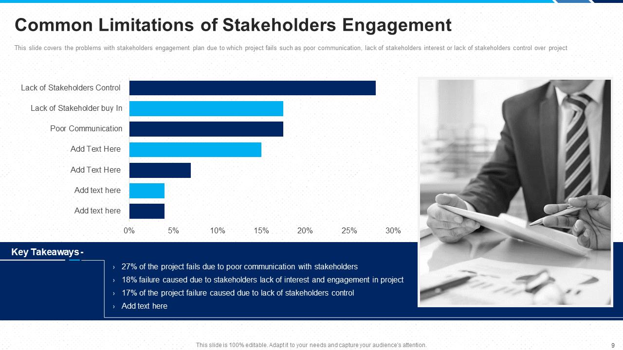 Common Limitations of Stakeholder Engagement Slide