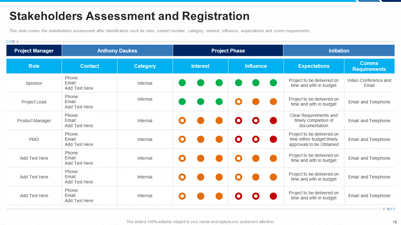 Stakeholder Assessment and Registration PowerPoint Template