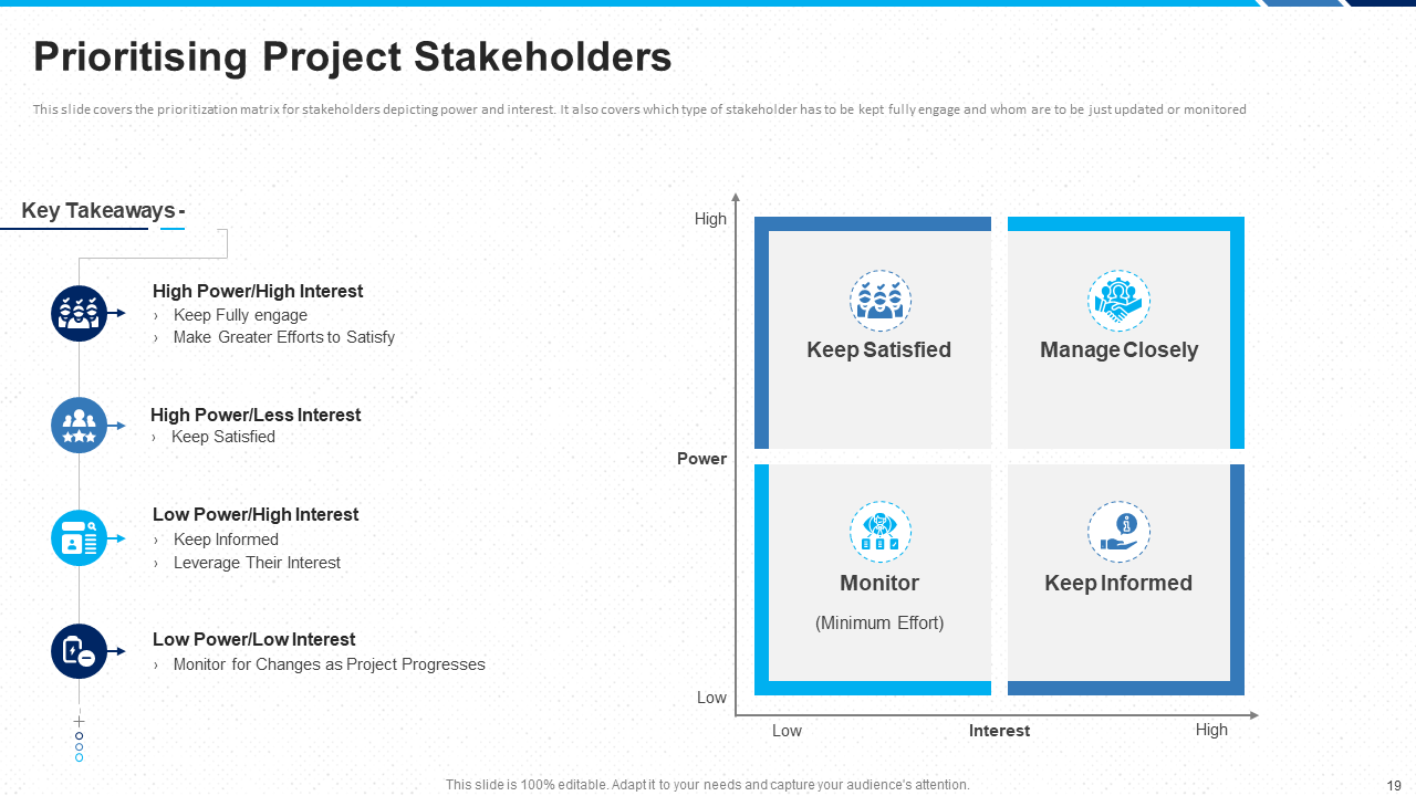 Prioritising Project Stakeholders Slide