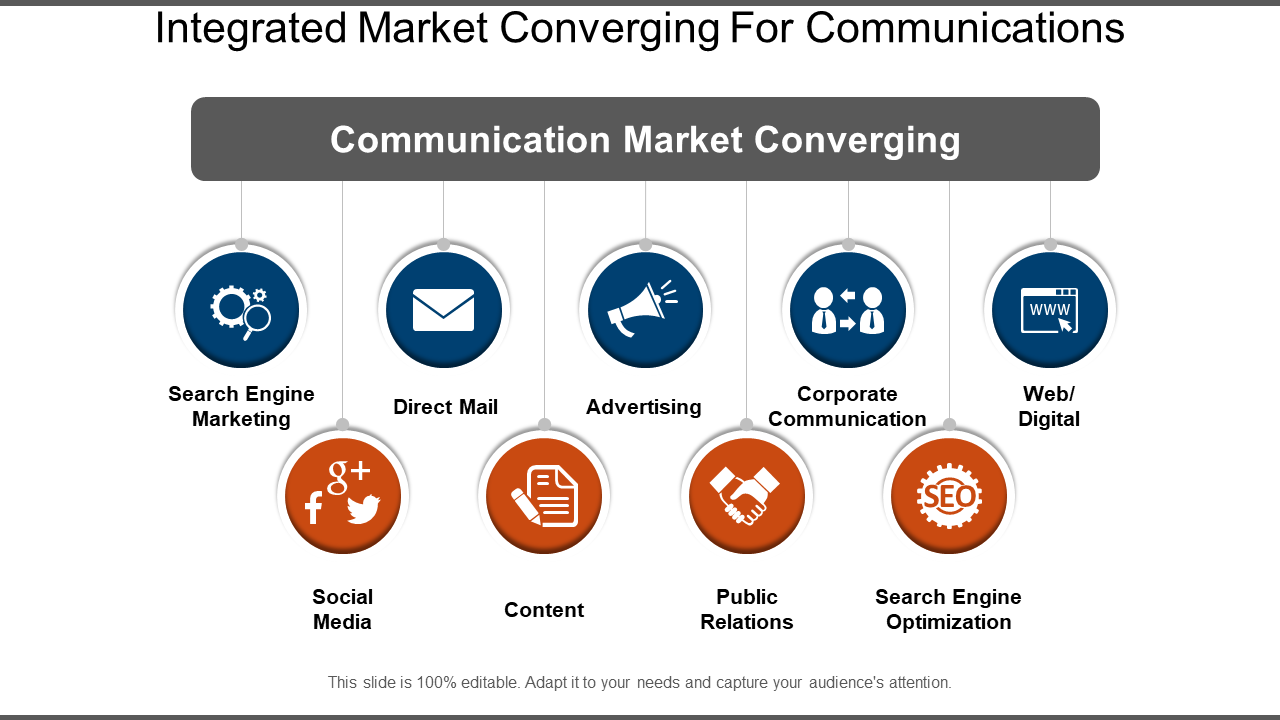 Integrated Market Converging For Communications PowerPoint Slide