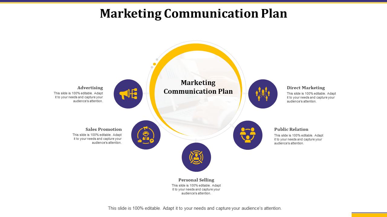 Marketing Communication Plan Direct Marketing PPT Template