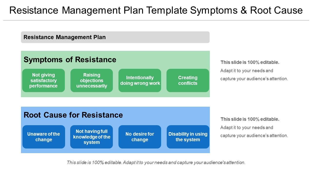 Resistance Management Plan