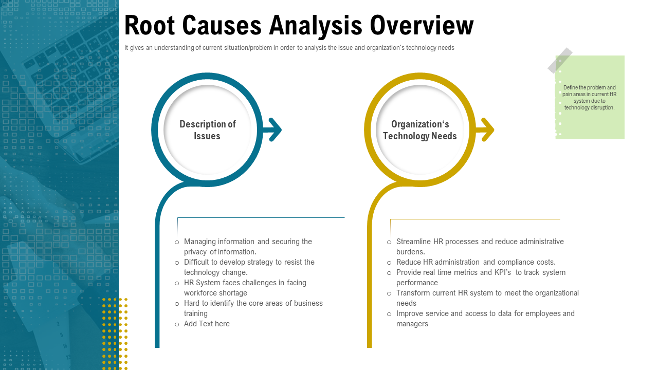 Root Causes Analysis Overview