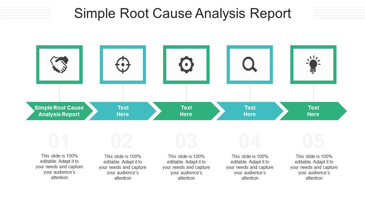 Simple Root Cause Analysis