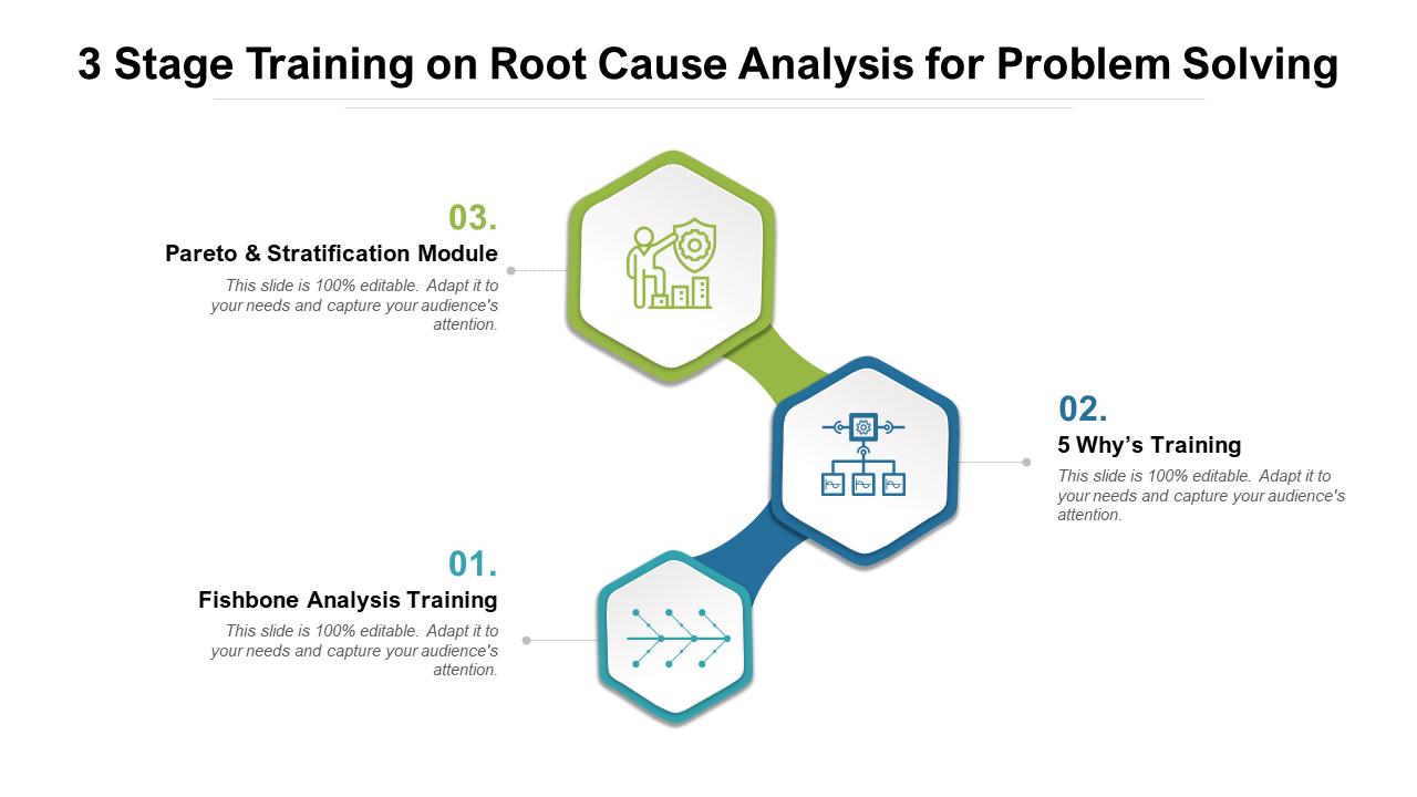 Three Stage Training On Root Cause Analysis