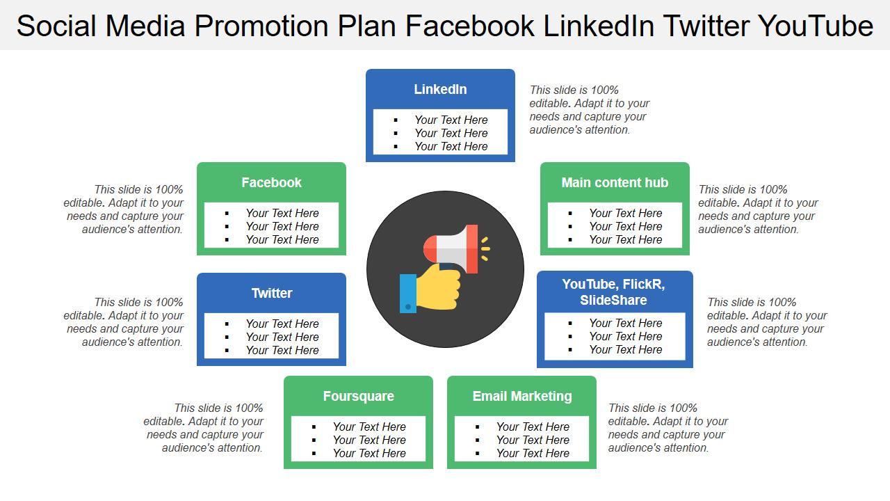 Social Media Promotion Plan