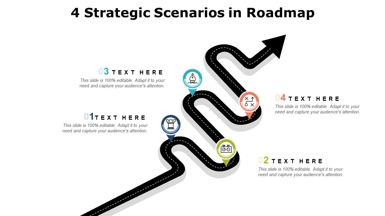 4 Strategic Scenarios in Roadmap