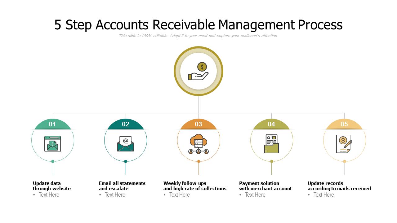 5 Step Accounts Receivable Management Process PowerPoint Slides