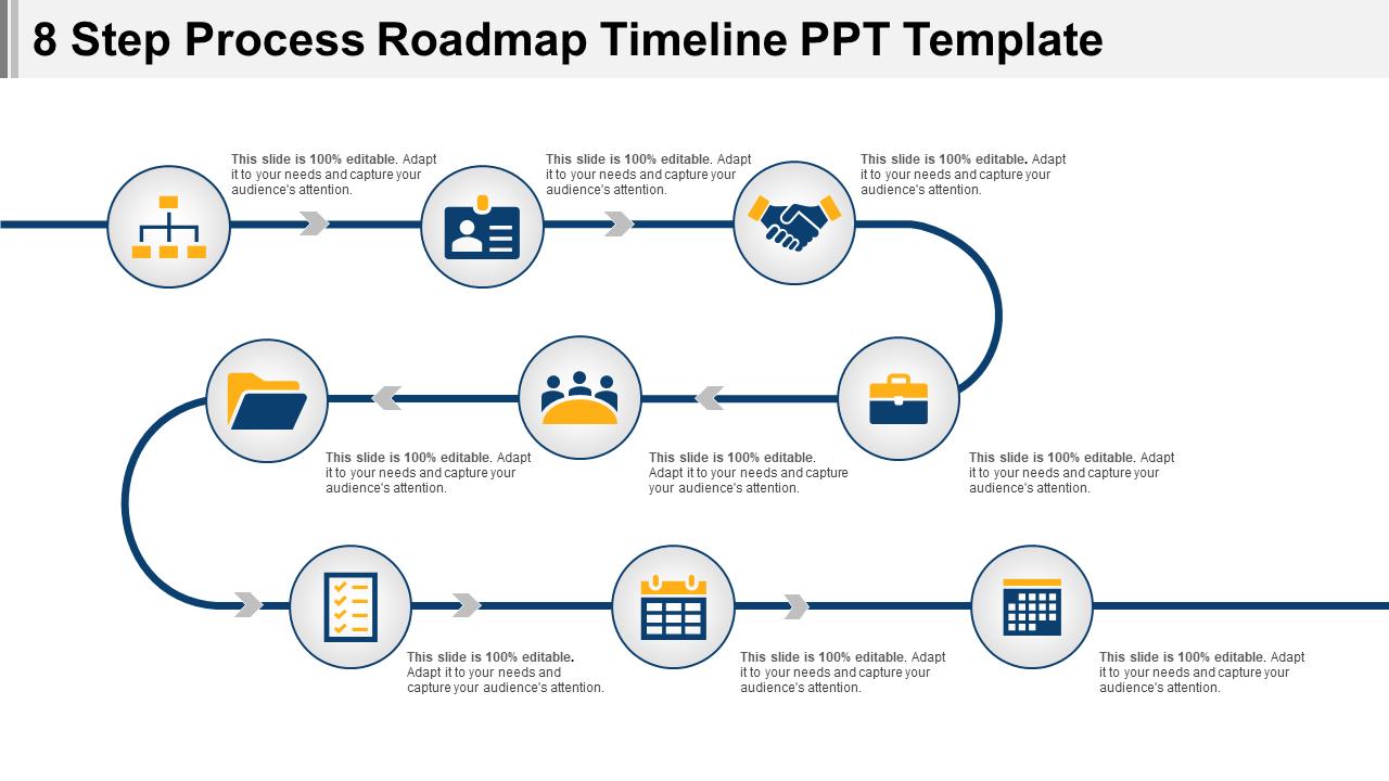 8 Step Process Roadmap