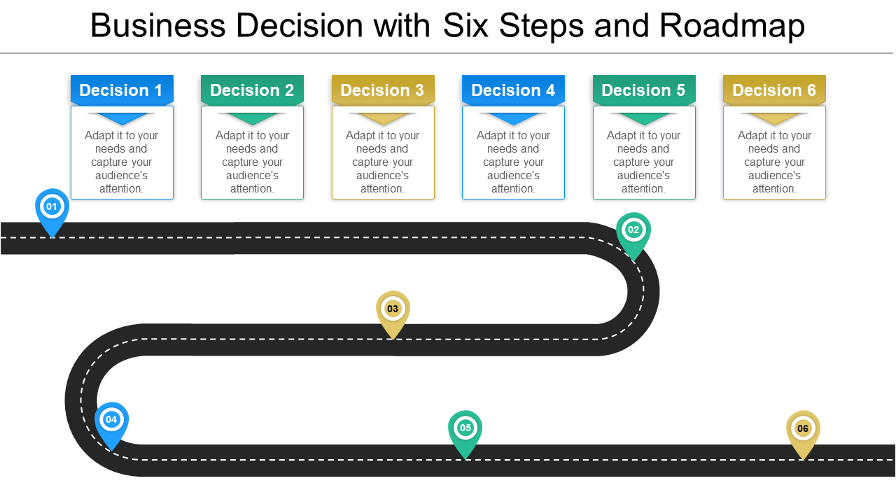 Business Decision with Six Steps and Roadmap