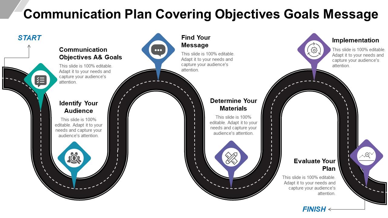 Communication Plan Roadmap